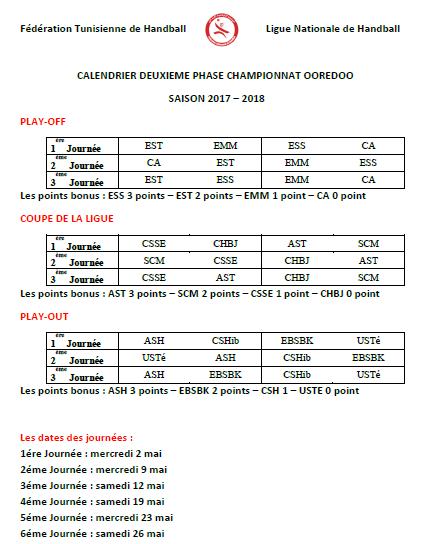 Calendrier Championnat Tunisien.Hand Championnat Voici Le Calendrier De La Deuxieme